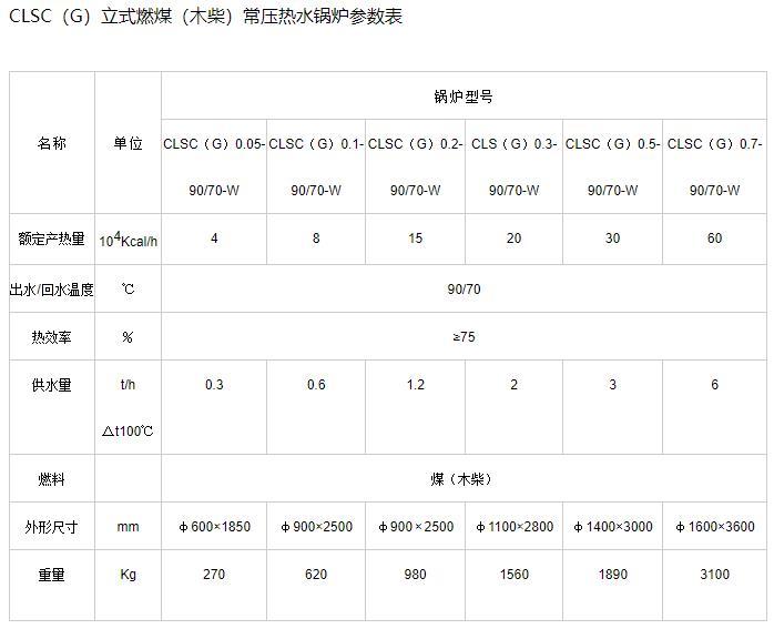 CLSC(G)立式燃煤(木柴)常压热水龙8国际是什么.jpg